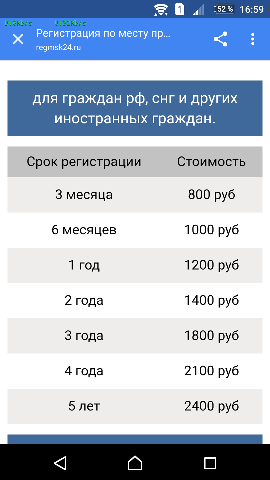 Форумы москва временная регистрация временная регистрация в москве граждан армении